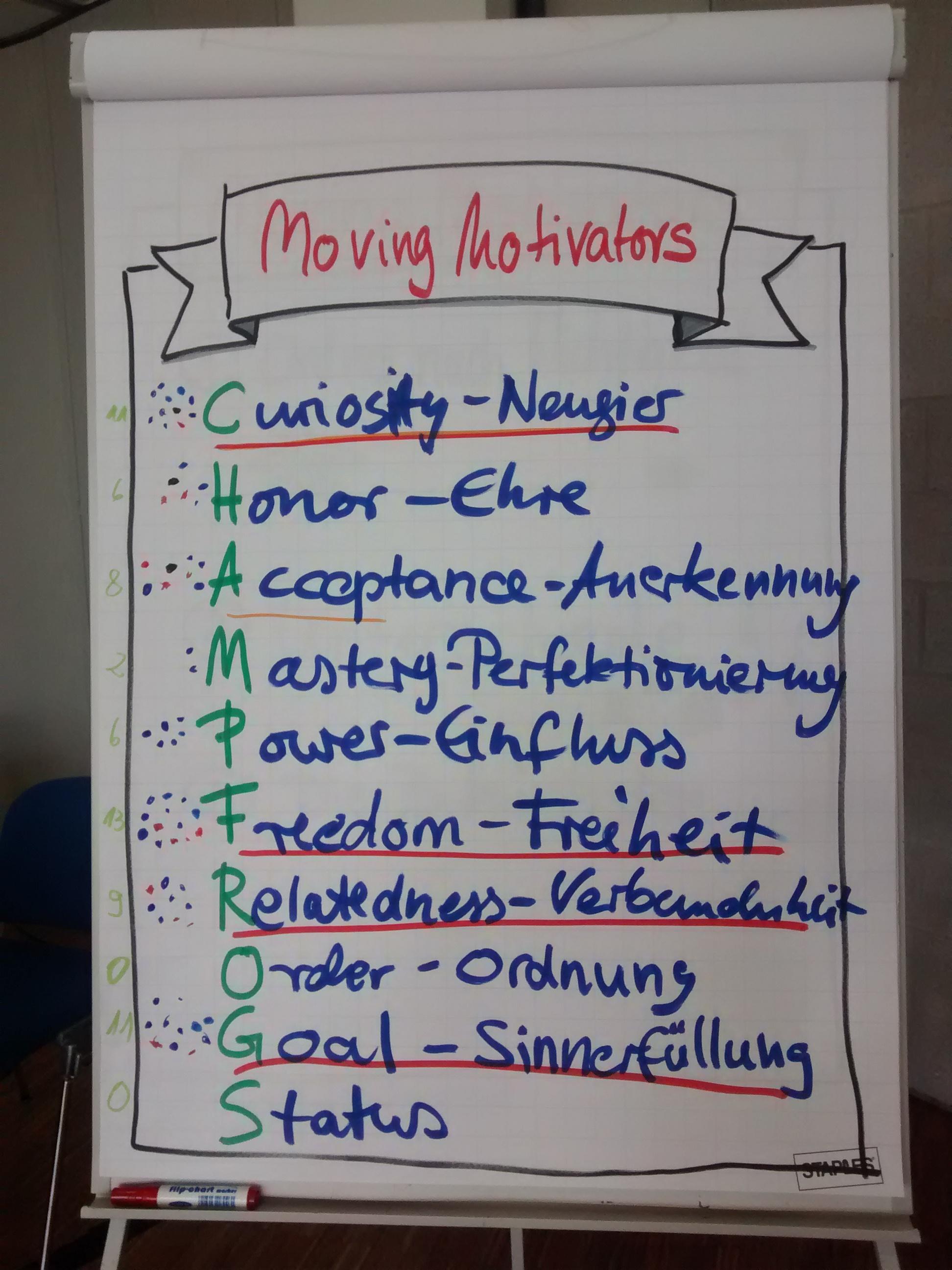 04-moving-motivators