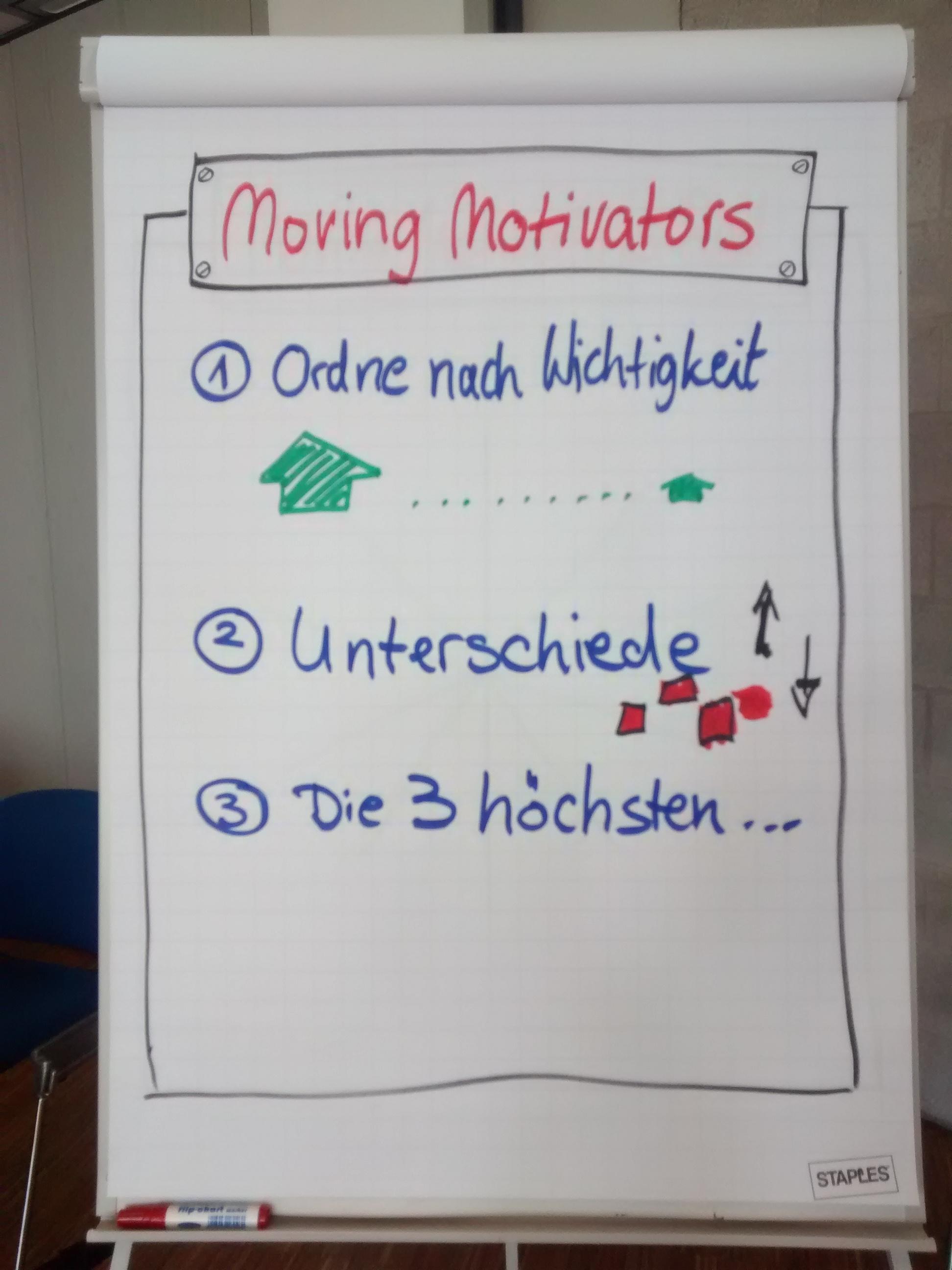 05-moving-motivators